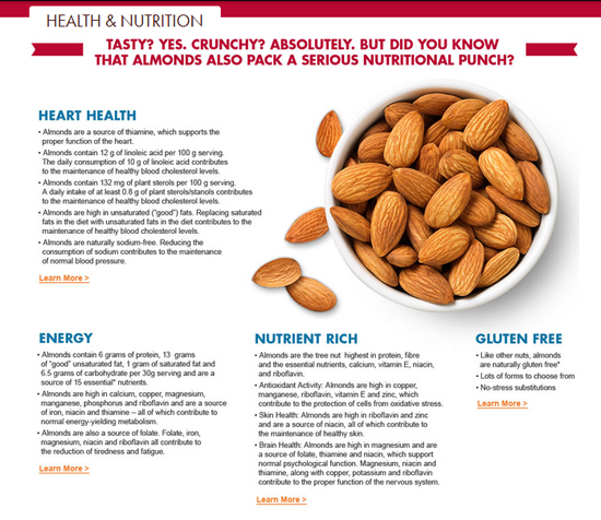 Almond nutrition facts.